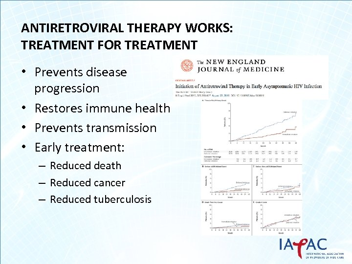 ANTIRETROVIRAL THERAPY WORKS: TREATMENT FOR TREATMENT • Prevents disease progression • Restores immune health