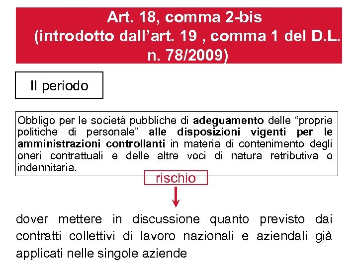 Art. 18, comma 2 -bis (introdotto dall'art. 19 , comma 1 del D. L.