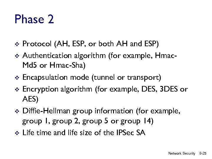 Phase 2 v v v Protocol (AH, ESP, or both AH and ESP) Authentication