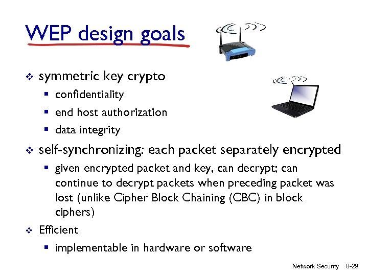 WEP design goals v symmetric key crypto § confidentiality § end host authorization §