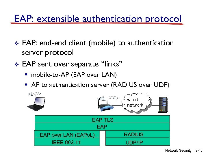 EAP: extensible authentication protocol v v EAP: end-end client (mobile) to authentication server protocol