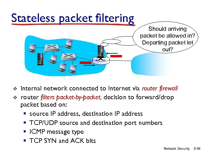 Stateless packet filtering Should arriving packet be allowed in? Departing packet let out? v