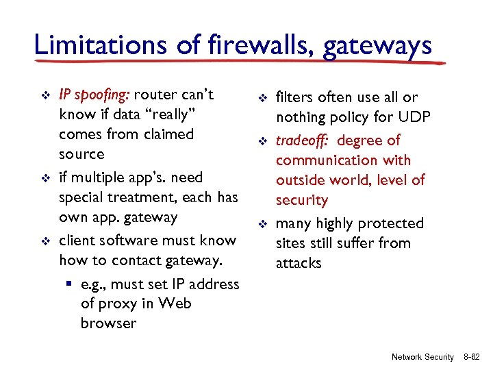 Limitations of firewalls, gateways v v v IP spoofing: router can't know if data