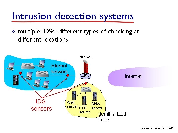 Intrusion detection systems v multiple IDSs: different types of checking at different locations firewall