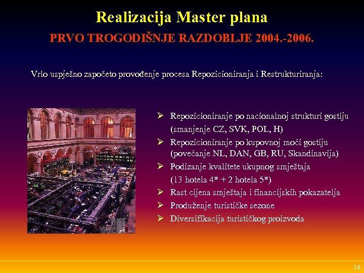 Realizacija Master plana PRVO TROGODIŠNJE RAZDOBLJE 2004. -2006. Vrlo uspješno započeto provođenje procesa Repozicioniranja