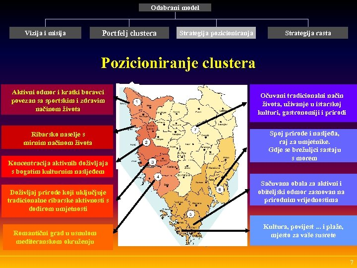 Odabrani model Vizija i misija Portfelj clustera Strategija pozicioniranja Strategija rasta Pozicioniranje clustera Aktivni
