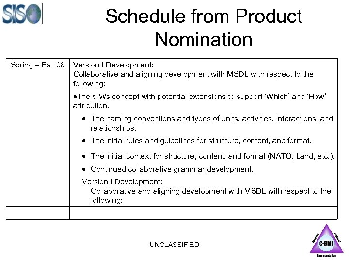 Schedule from Product Nomination Spring – Fall 06 Version I Development: Collaborative and aligning
