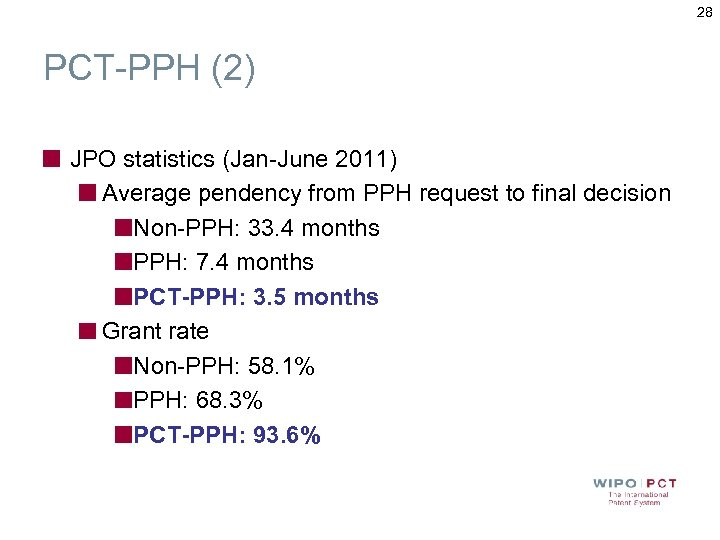 28 PCT-PPH (2) JPO statistics (Jan-June 2011) Average pendency from PPH request to final
