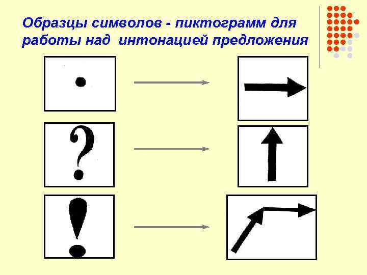 Образцы символов - пиктограмм для работы над интонацией предложения