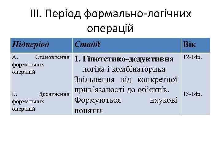 ІІІ. Період формально-логічних операцій Підперіод Стадії Вік А. Становлення формальних операцій 1. Гіпотетико-дедуктивна логіка