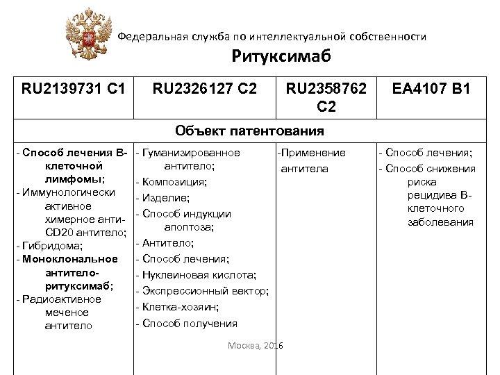 Федеральная служба по интеллектуальной собственности Ритуксимаб RU 2139731 С 1 RU 2326127 С 2