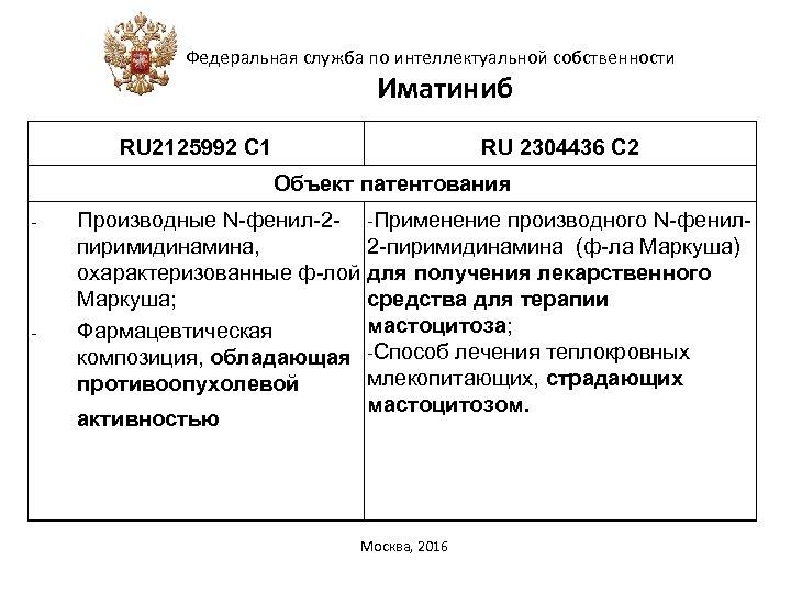 Федеральная служба по интеллектуальной собственности Иматиниб RU 2125992 C 1 RU 2304436 C 2