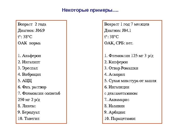 Некоторые примеры…. Возраст 2 года Диагноз: J 06. 9 t°: 38°С ОАК норма Возраст