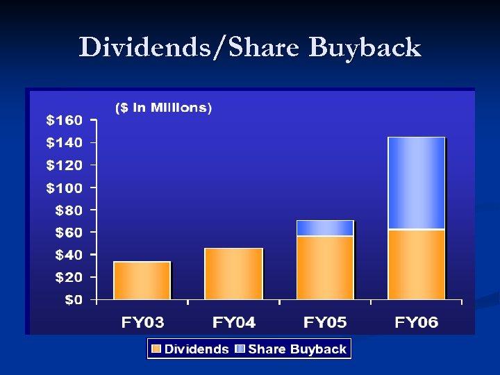 Dividends/Share Buyback