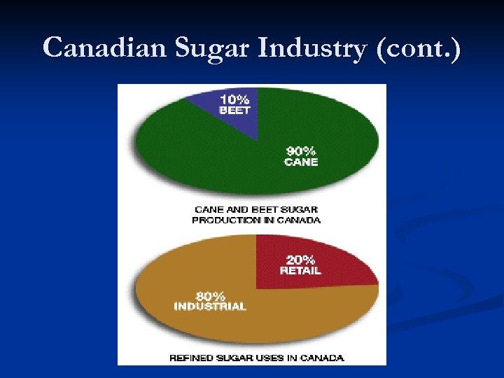 Canadian Sugar Industry (cont. )