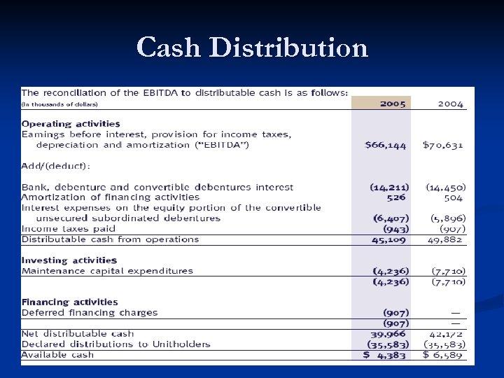 Cash Distribution