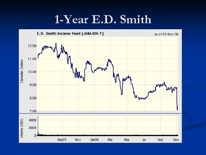 1 -Year E. D. Smith