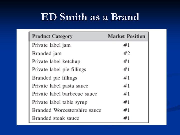 ED Smith as a Brand