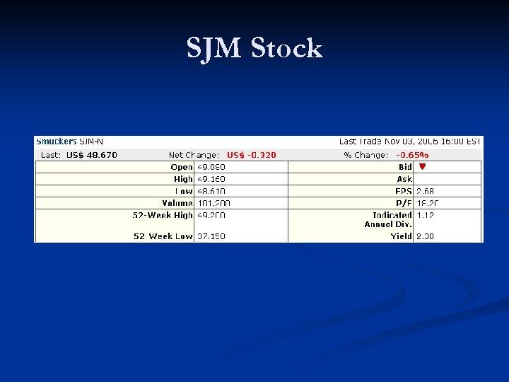 SJM Stock