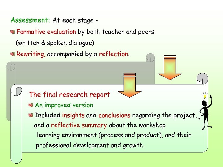 Assessment: At each stage Formative evaluation by both teacher and peers (written & spoken