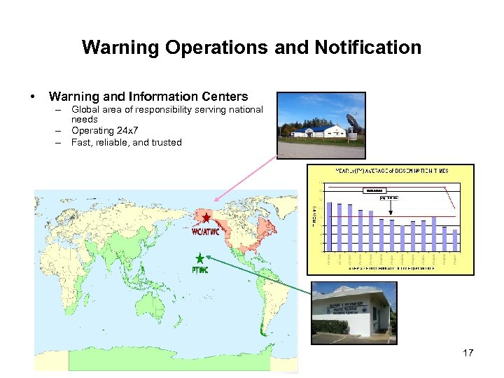 Warning Operations and Notification • Warning and Information Centers – Global area of responsibility