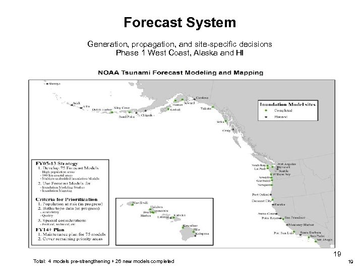 Forecast System Generation, propagation, and site-specific decisions Phase 1 West Coast, Alaska and HI