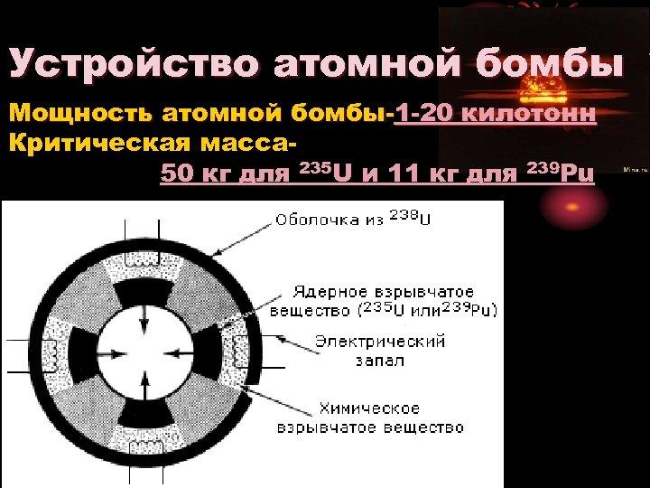 Устройство атомной бомбы Мощность атомной бомбы 1 20 килотонн Критическая масса 50 кг для