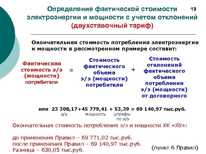 19 Определение фактической стоимости электроэнергии и мощности с учетом отклонений (двухставочный тариф) Окончательная стоимость