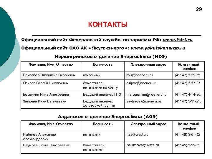 29 КОНТАКТЫ Официальный сайт Федеральной службы по тарифам РФ: www. fstrf. ru Официальный сайт