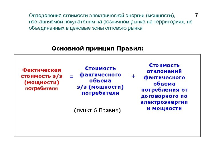Определение стоимости электрической энергии (мощности), 7 поставляемой покупателям на розничном рынке на территориях, не