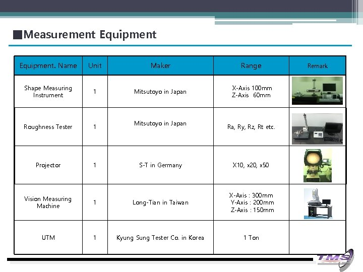 ■Measurement Equipment. Name Unit Maker Range Shape Measuring Instrument 1 Mitsutoyo in Japan X-Axis