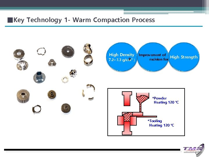 ■Key Technology 1 - Warm Compaction Process High Density Improvement of High Strength P