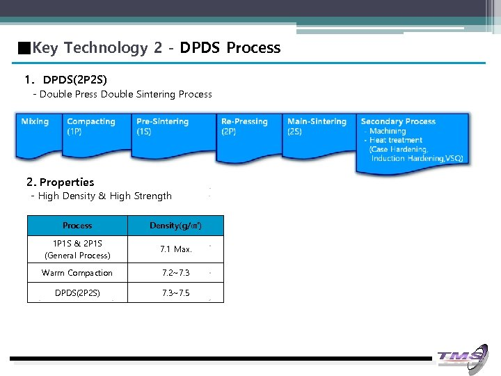 ■Key Technology 2 - DPDS Process 1. DPDS(2 P 2 S) - Double Press