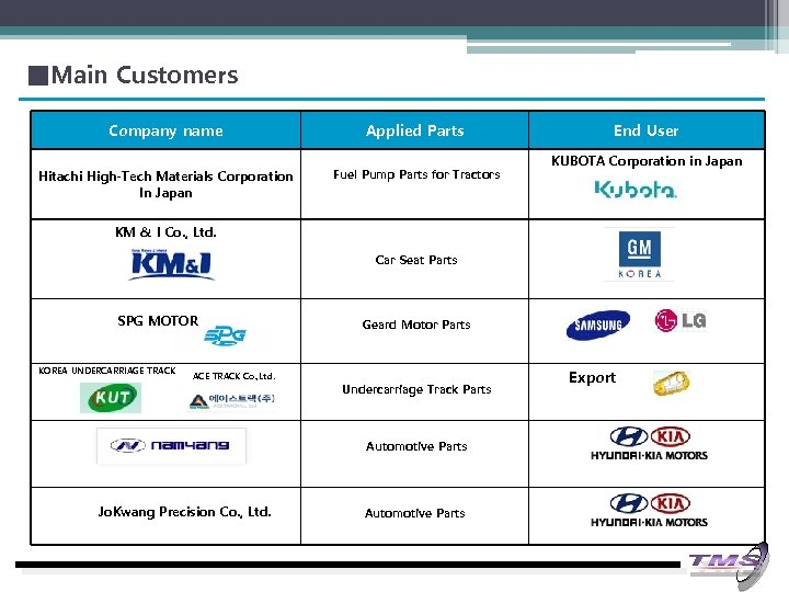 ■Main Customers Company name Applied Parts Hitachi High-Tech Materials Corporation In Japan Fuel Pump
