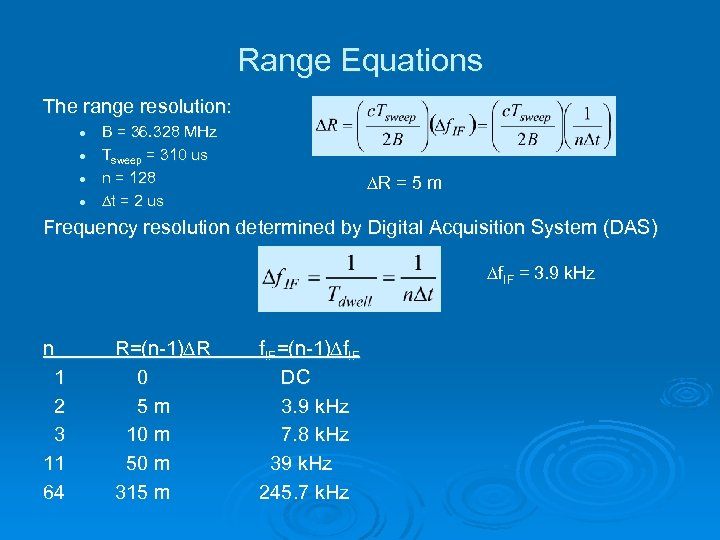 Range Equations The range resolution: l l B = 36. 328 MHz Tsweep =