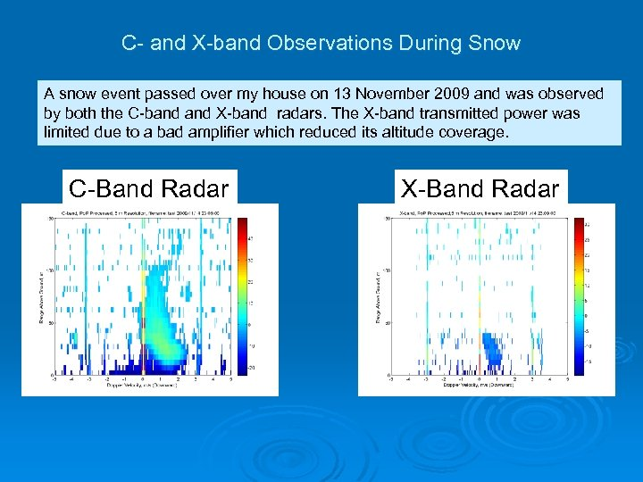 C- and X-band Observations During Snow A snow event passed over my house on