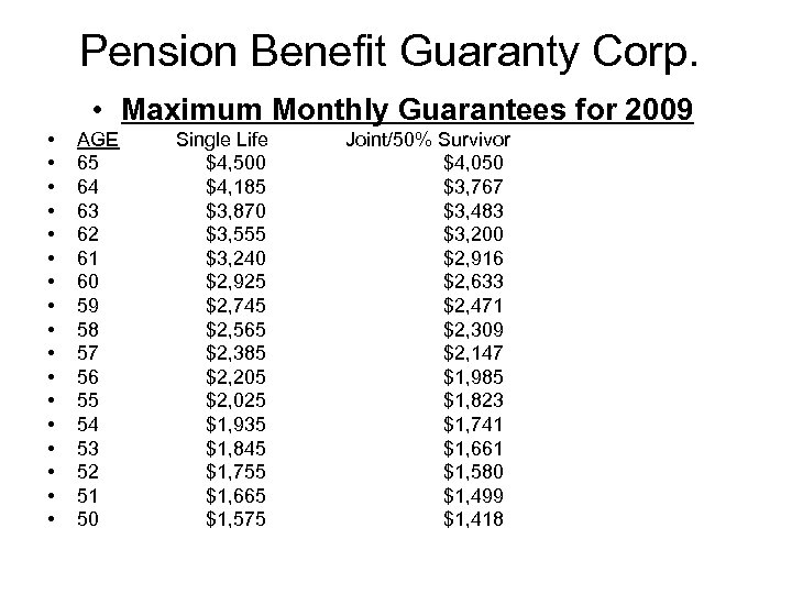 Pension Benefit Guaranty Corp. • Maximum Monthly Guarantees for 2009 • • • •
