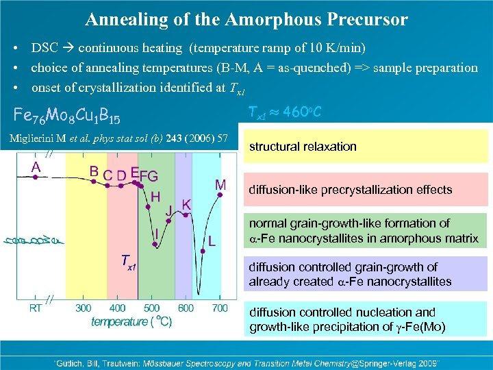Annealing of the Amorphous Precursor • DSC continuous heating (temperature ramp of 10 K/min)