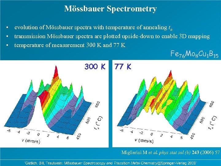 Mössbauer Spectrometry • evolution of Mössbauer spectra with temperature of annealing ta • transmission