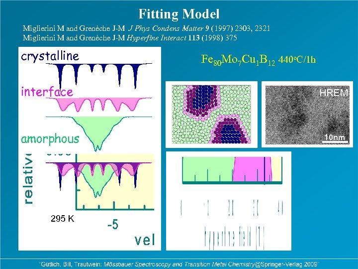 Fitting Model Miglierini M and Grenèche J-M J Phys Condens Matter 9 (1997) 2303,