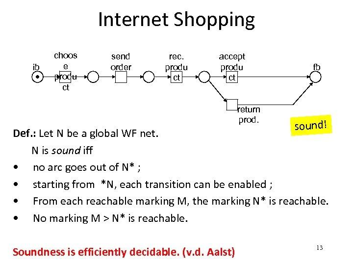 Internet Shopping ib choos e produ ct send order rec. produ ct accept produ
