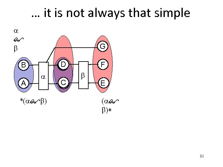 … it is not always that simple a C 1 $ b G D
