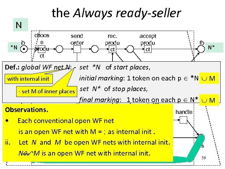 N N: *N ib remember: Seller and buyer the Always ready-seller choos e produ