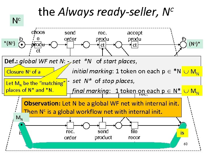 Nc N: *(Nc) ib remember: Seller and buyer the Always ready-seller, Nc choos e