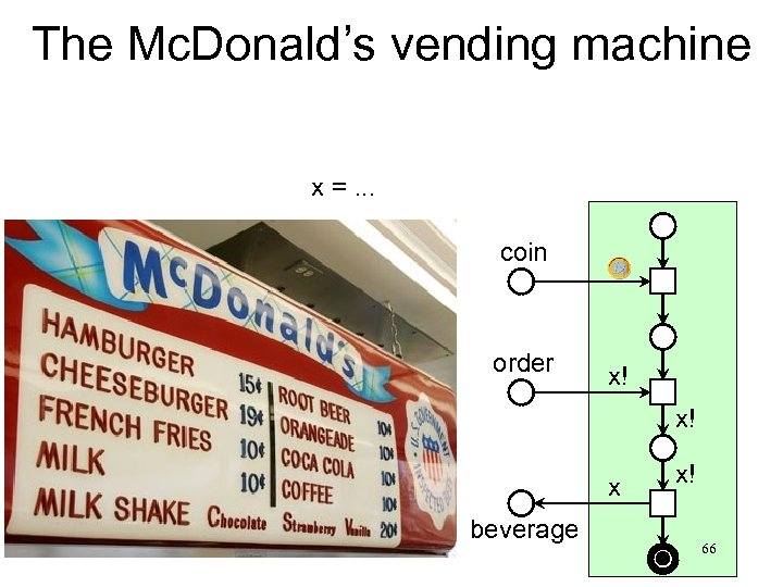 The Mc. Donald's vending machine x =. . . coin order x! x! x