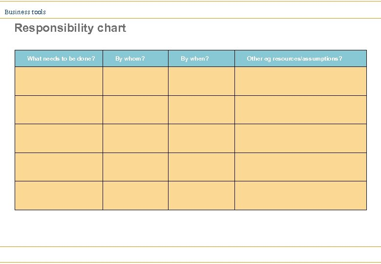 Business tools Responsibility chart What needs to be done? By whom? By when? Other