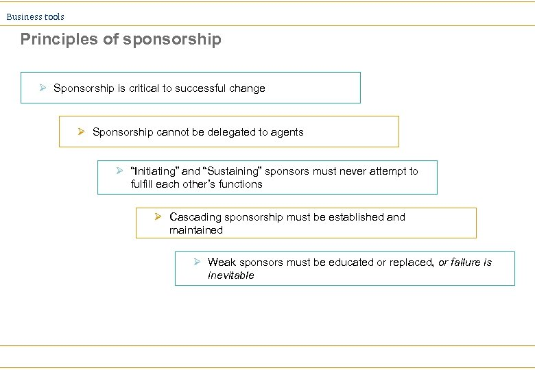 Business tools Principles of sponsorship Ø Sponsorship is critical to successful change Ø Sponsorship