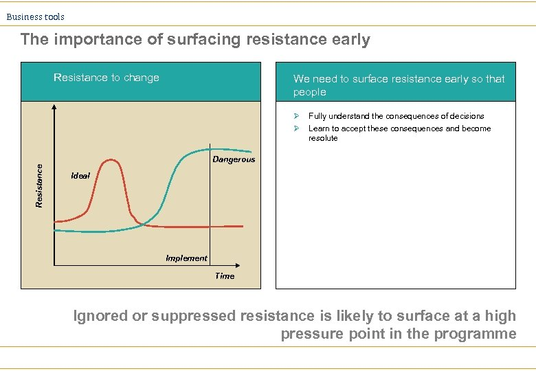 Business tools The importance of surfacing resistance early Ø Resistance to change We need