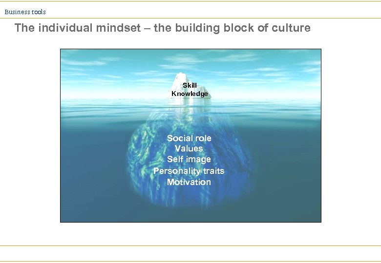 Business tools The individual mindset – the building block of culture Skill Knowledge Social