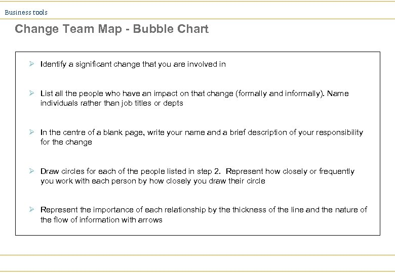 Business tools Change Team Map - Bubble Chart Ø Identify a significant change that